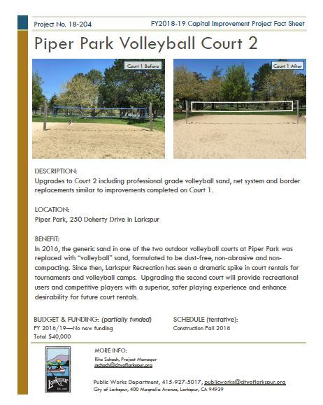 2018-204 Piper Park Volleyball Court 2