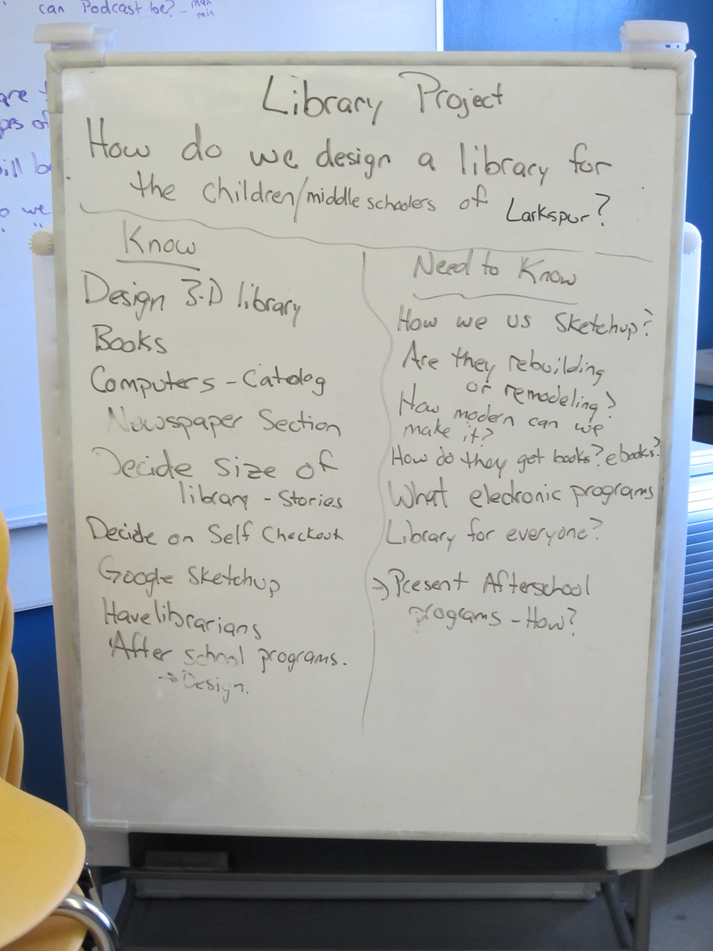 Library Project List